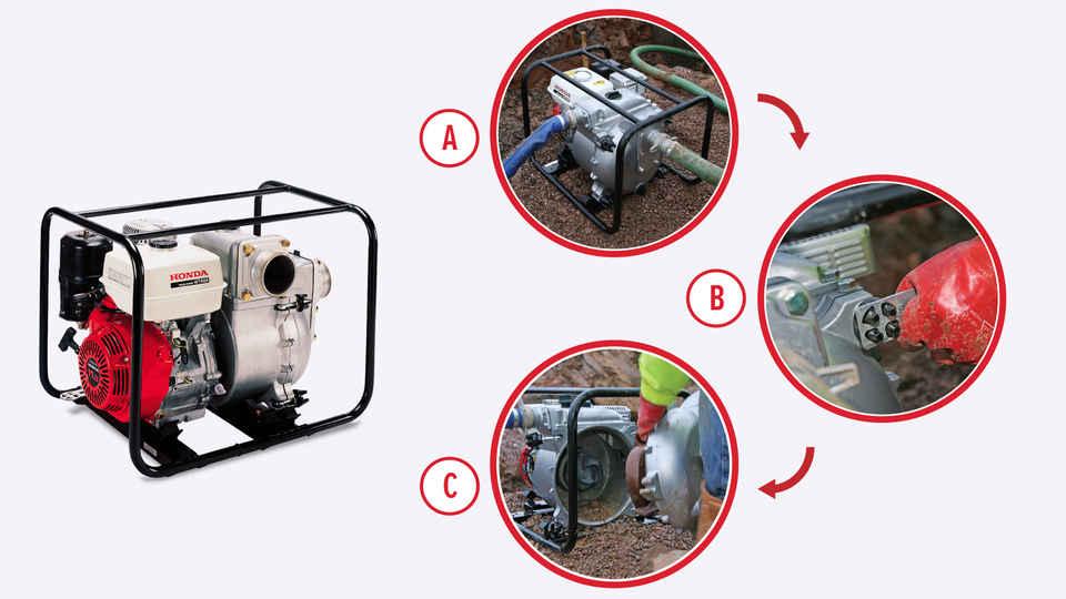 Dettaglio dell'operazione di manutenzione della pompa ad alta portata/per acque nere.
