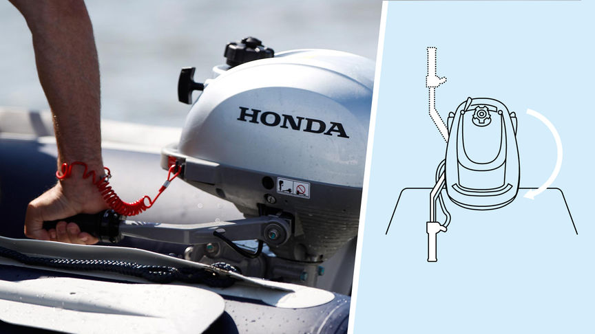 Illustrazione che mostra i movimento del motore, accompagnato da una foto dimostrativa reale.